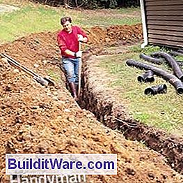 Installieren Sie ein In-Ground Drainage System